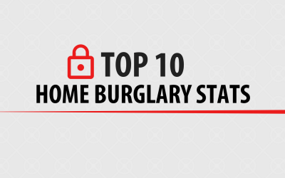 Top 10 Home Burglary Stats!